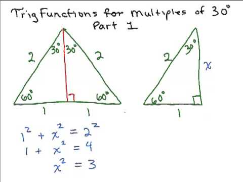 Trig Functions for Multiples of 30° Part 1