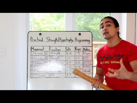 Practical Strength/Hypertrophy Programming