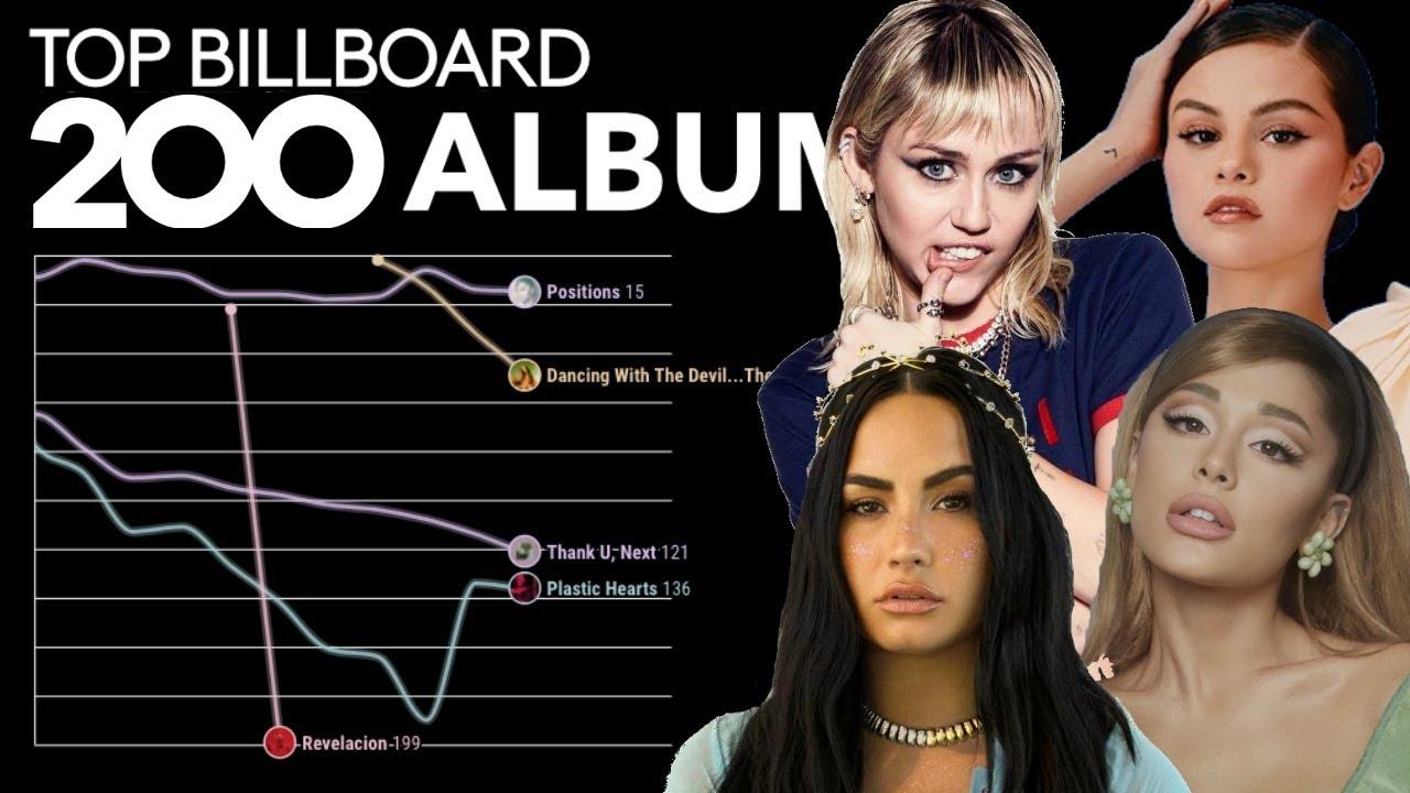 ARIANA vs. MILEY vs. SELENA vs. DEMI: Ex-Acts Billboard Top 200 Albums Chart History (2006-2021)