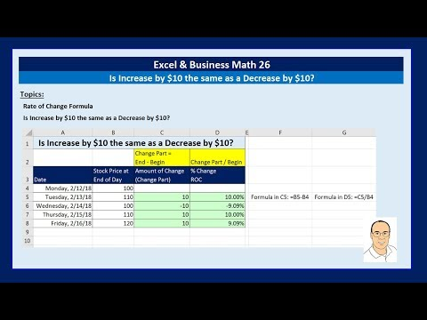 Excel & Business Math 26: Is Rate of Change Same for Increase by $10 and Decrease by $10?