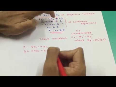 How To Solve Linear Programming Problem(Maximize & Minimize) Using Simplex Method