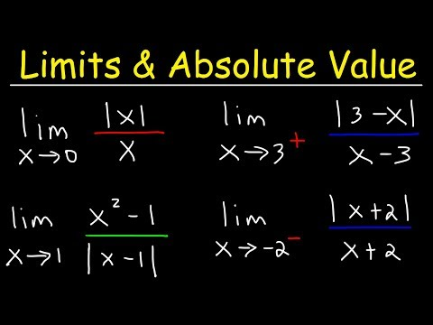 Limits and Absolute Value