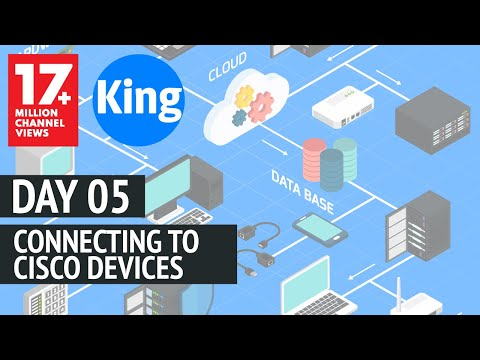 200-125 CCNA v3.0 | Day 5: Connecting to Cisco Devices | Free Cisco Video Training 2016 | NetworKing