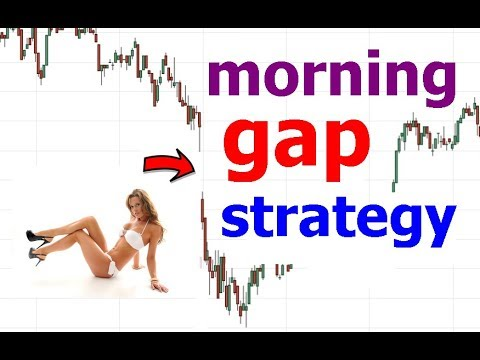 Morning Gap Strategy: Day trade opening gaps. // Trading the open, stocks & options tips strategies