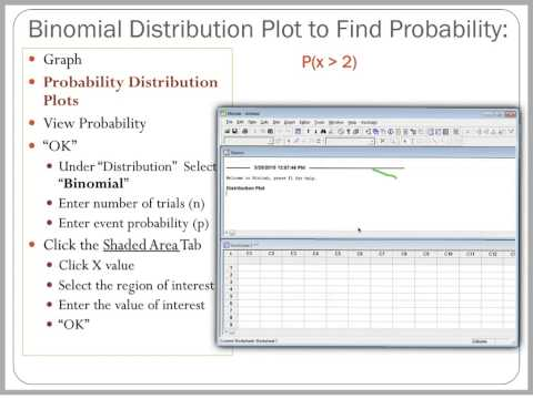 Binomial Distribution Plots in Mintab to Find Probability