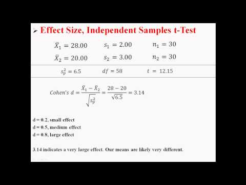 Effect Size for Independent Samples t-Test