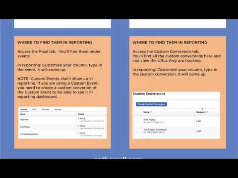 Facebook Standard Events vs Custom Conversions - Which one is Best! SIMPLE EXPLANATION