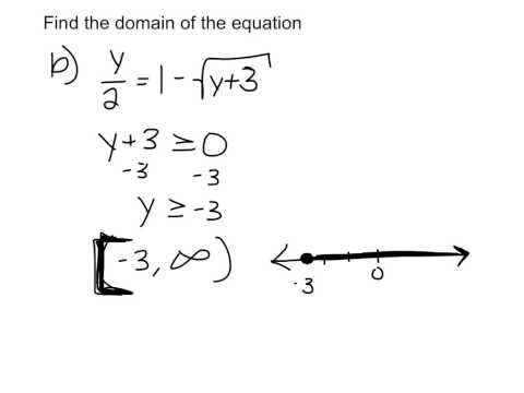 1 - How to find the domain of an equation