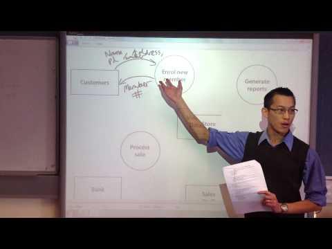 Video Store Database: Dataflow Diagram (1 of 2)