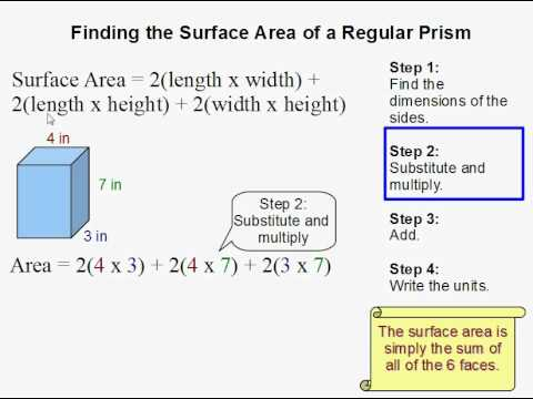 How To Find The Surface Area Of A Cube Rectangular Prism Surface