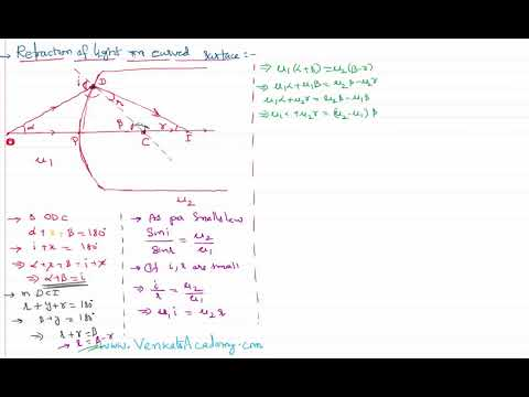 Ray Optics Refraction at Curved Surface U V and R Relation for IIT-JEE and NEET Physics