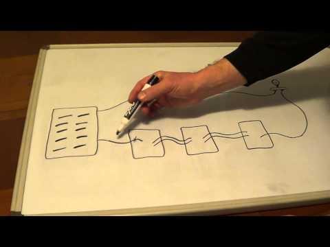 Wiring a 4 Way Switch - 4 Way Switch Diagram - Four Way Switch Wiring
