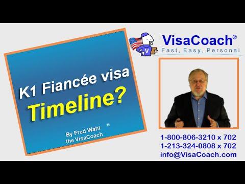 How long does the K1 Fiancee visa process take?  K1 FAQ#08