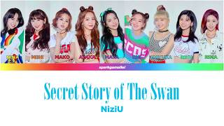 """How would NiziU sing """"Secret Story of The Swan"""" by IZ*ONE"""