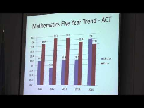 ACT scores on the rise for GHS