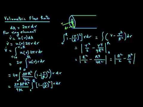 Volumetric Flow Rate in a Pipe