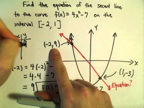 Secant Line: Finding an Equation for a Secant Line