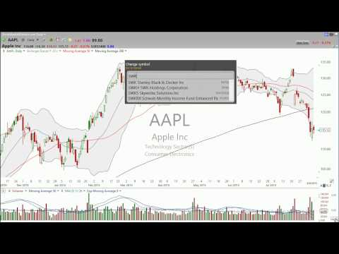 What do Apple (AAPL) and Skyworks (SWKS) have in common?(August 06, 2015) - Stock Market Mentor