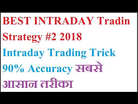 Intraday Trading Strategy #2 Best of 2018 90% Accuracy Tech Mahindra India