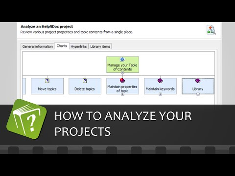 How to analyze your project (Step-by-step guide)