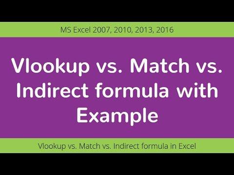 Vlookup vs. Match vs. Indirect Formulas with example | Excel Formulas