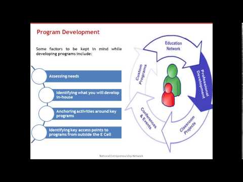 Student Webinar #7 - Entrepreneurship Cell: A Start up
