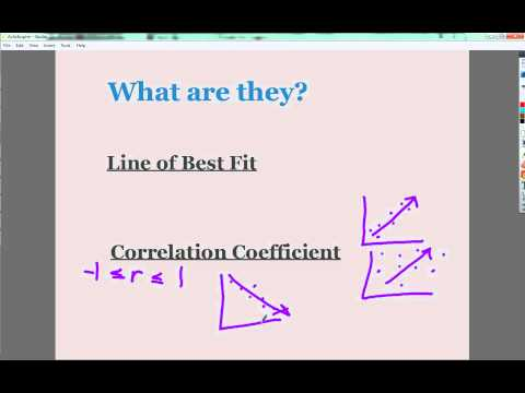 Scatterplot, Line of Best Fit, Correlation, and Ti 84 Plus