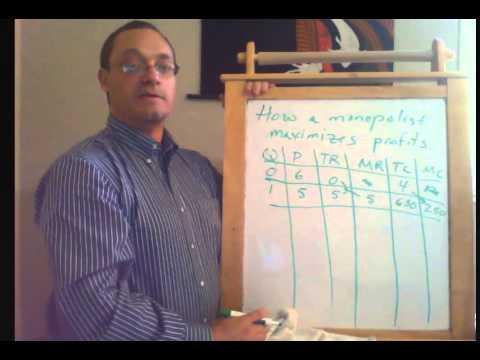 Monopoly Part 5 Finding the profit maximizing Q