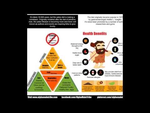 What Is Paleo Free - Paleo Free Diet