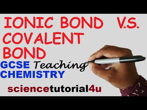 IONIC and COVALENT BONDING. GCSE Science Chemistry