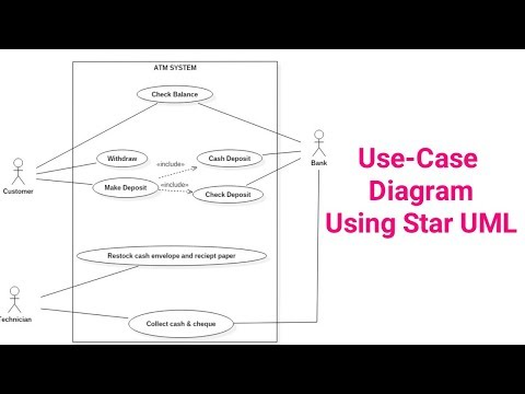 Use-Case Diagram tutorial || Star UML || (Full tutorial video)