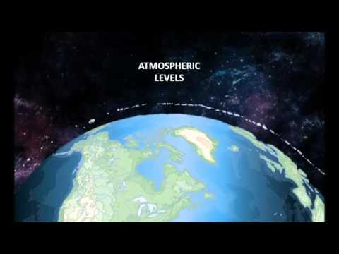 The composition of the Earth's Atmosphere and Atmospheric levels