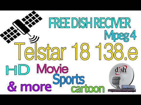 Telstar 18 @138E Dish setting
