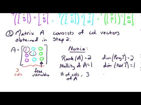 Sec 4.8 Example 1: Kernel, range, and rank-nullity for a linear transformation