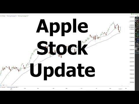 APPLE STOCK UPDATE