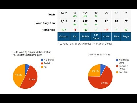 How to set up low carb tracking for myfitnesspal