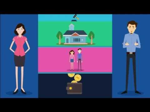 Divorce In DC