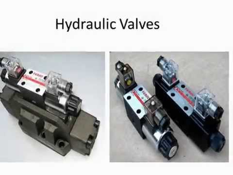 Hydraulic Motors, Pumps, Valves, Power packs India