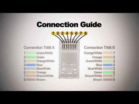 How to make Cat6 patch cord
