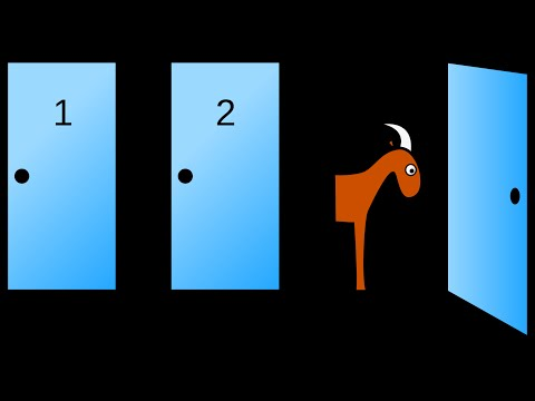 The Monty Hall Problem Explained(What is it?)