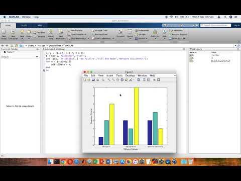Plot Bar Chart or Graph in Matlab