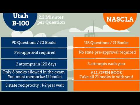 NASCLA VS UT - How to Get A Utah Contractor License