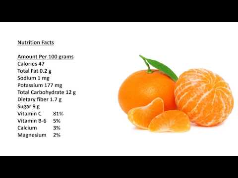 Clementine Nutrition Facts, Clementine Health Benefits