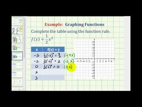 Ex:  Graph a Quadratic Function Using a Table of Values