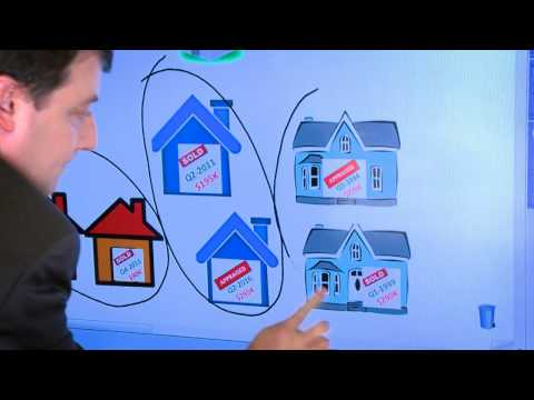 Primer on FHFA's House Price Index