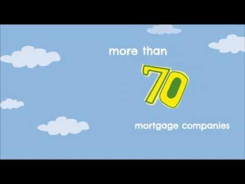 HIP Gold Games: Find a Lender