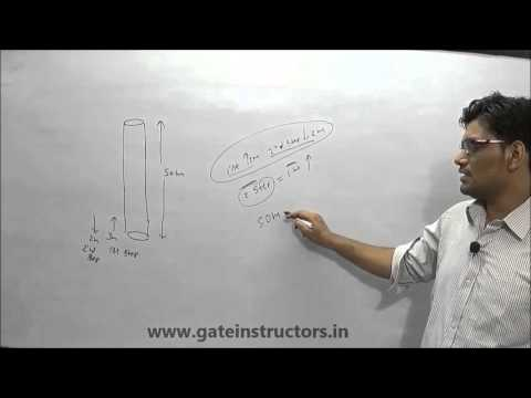 Monkey Climbing Slippery pole problem Logical Reasoning Puzzles | GATE, Placements, CAT