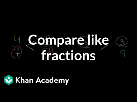 Comparing fractions with like numerators and denominators | Fractions | Pre-Algebra | Khan Academy