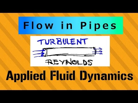 Flow in Pipes - Reynolds Number + Exercise  Applied Fluid Dynamics - Class 025