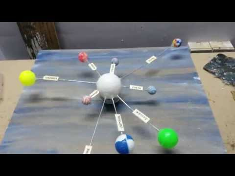 Solar System - 9 Planets - Science, School Project
